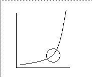 exponential4